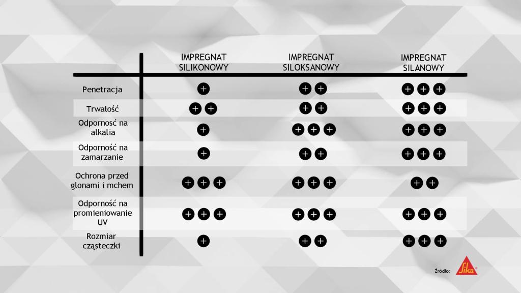 porównanie impregnatów do kostki brukowej